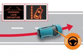 Dual Camera Brake Support Ostrzeżenie o opuszczeniu pasa ruchu